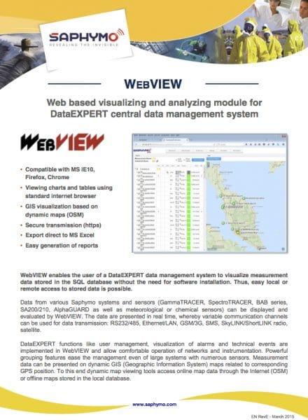 Data Sheet WebVIEW
