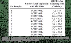 Aspergillus QPCR Hospital 1